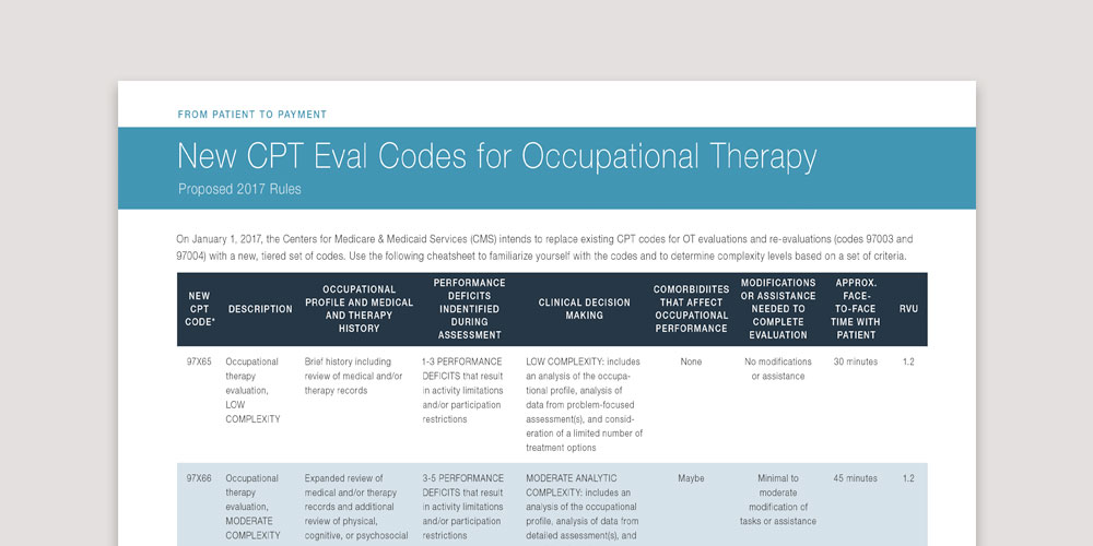 Pt And Ot Evaluation Codes Cheat Sheet